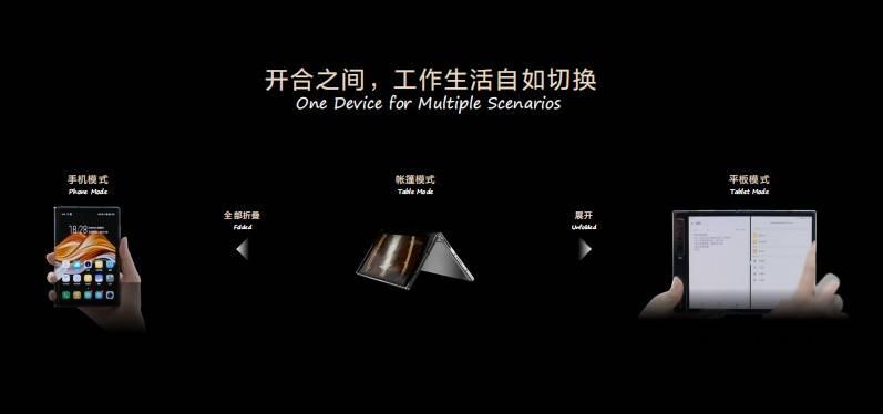 柔宇新机能否加速折叠屏手机市场爆发?的照片 - 3