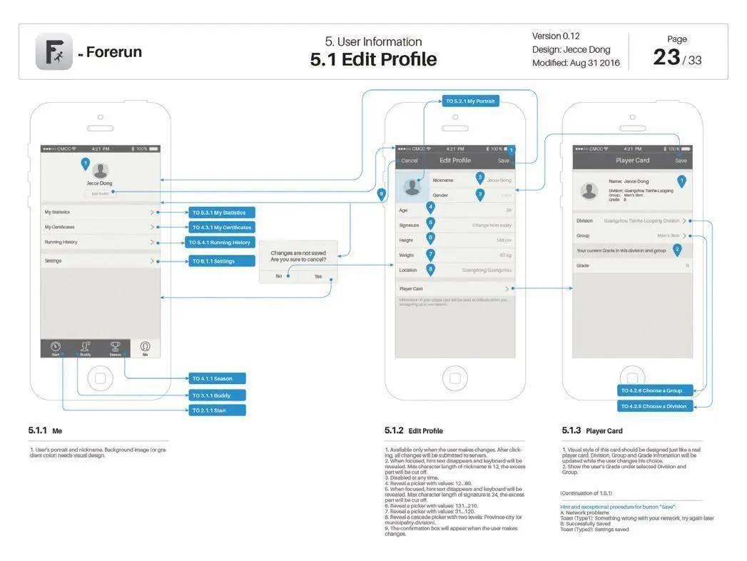 零基础学习UI设计要搞清楚这几点!