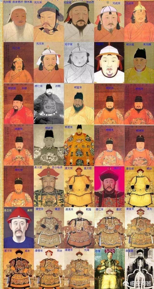 中国所有皇帝的顺序表(中国422个皇帝顺序)