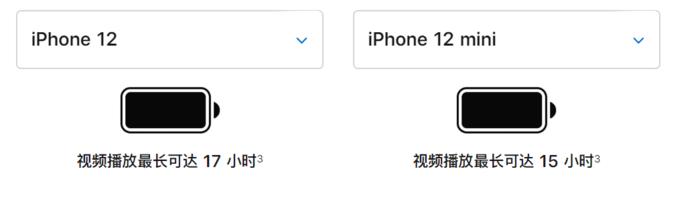 十三香?揭开iPhone 12 十大不为人知的秘密!的照片 - 6
