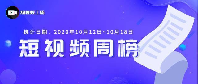 导演张策离开朱一旦团队;小红书回应错误打标合规笔记 | 短视频周榜