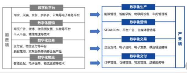 2700字干货:揭秘To B行业低成本网站引流推广方法论 SEO优化 第1张