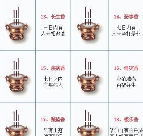 香谱二十四法图:佛教二十四香谱图解 24种烧香图解(香谱二十四法图) 网络快讯 第3张