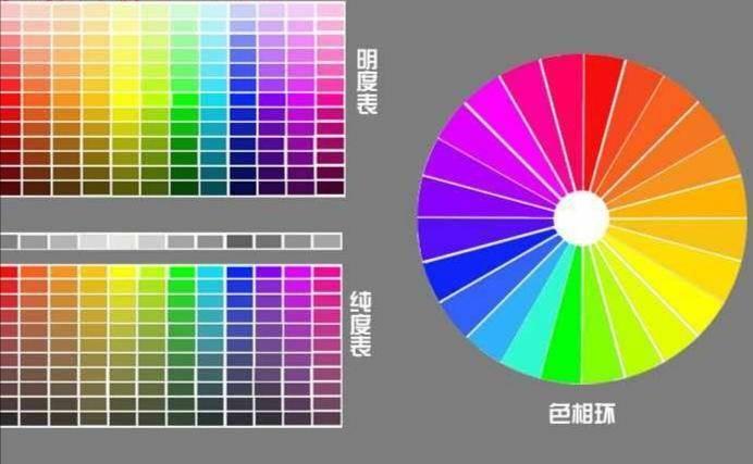 颜色有多少种(人类还能够发现新的颜色吗)插图(9)
