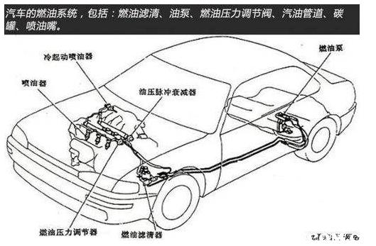 清洗油路包括哪些(清洗油路包括哪些项目)插图(3)