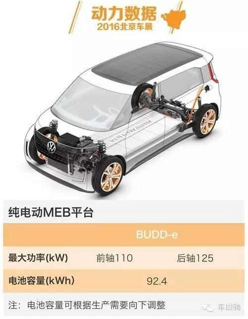 电动汽车能跑多少公里(电动汽车跑长途可以吗)