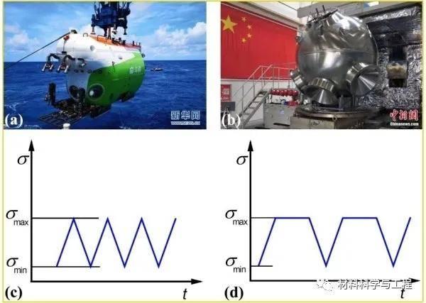 《JMST》深海潜水器耐压舱用钛合金保载疲劳研究获进展!