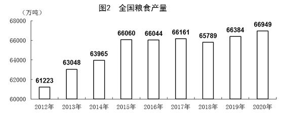 中国人均首次突破gdp_中国人均gdp变化图
