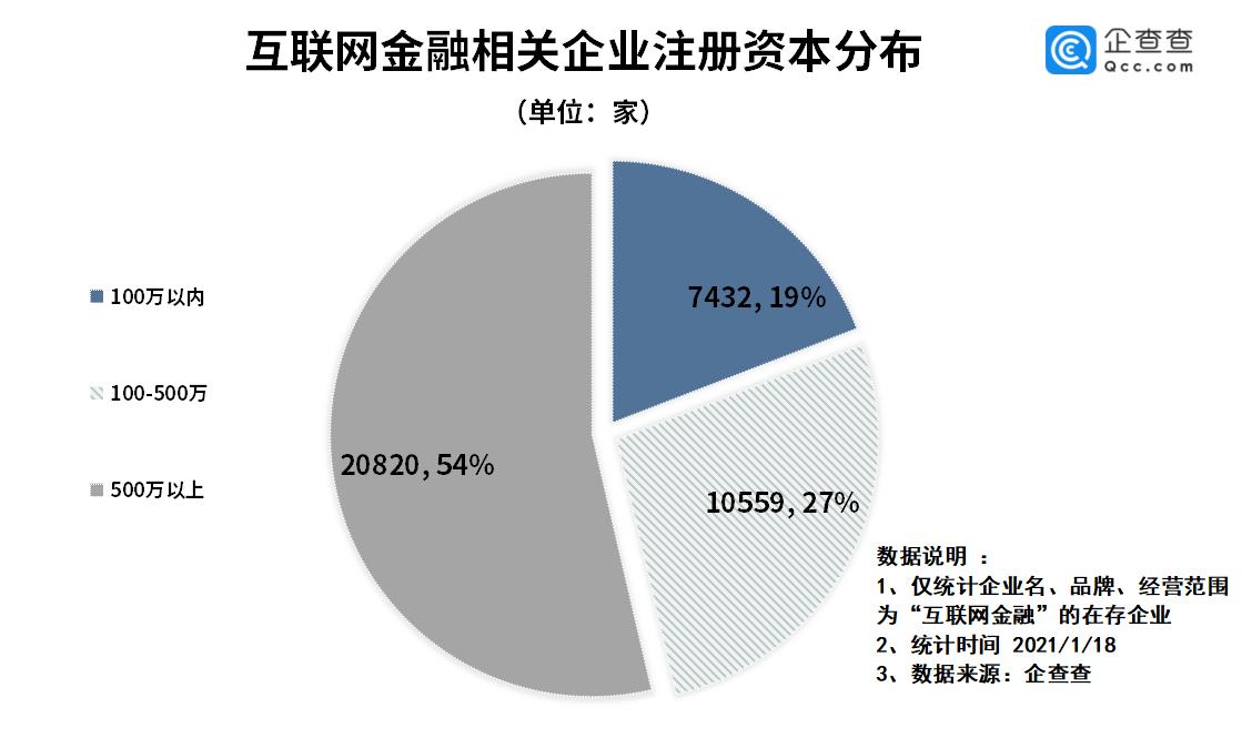 央企经济总量占比_能源资源总量世界占比
