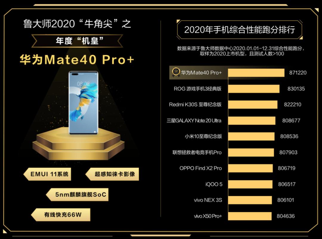 原创             2020年手机性能十强榜单出炉,小米