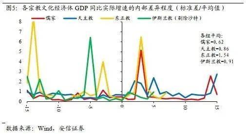 2035年中国经济总量将超过美国_不许中国超过美国