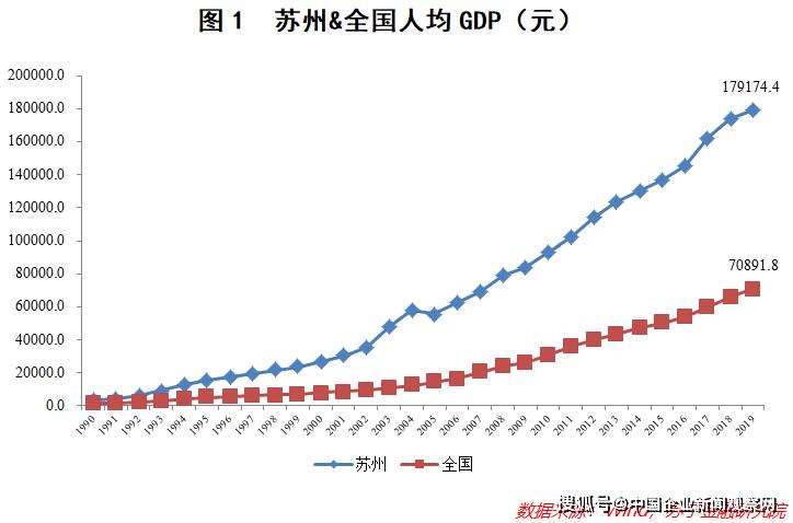 广州各区2020 gdp_广州2020年各区房价图