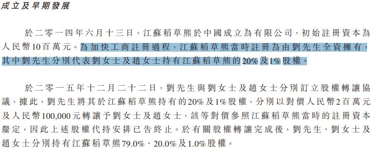 稻草熊娱乐香港上市后股价持续回落 赵丽颖持股市值约2790万港元