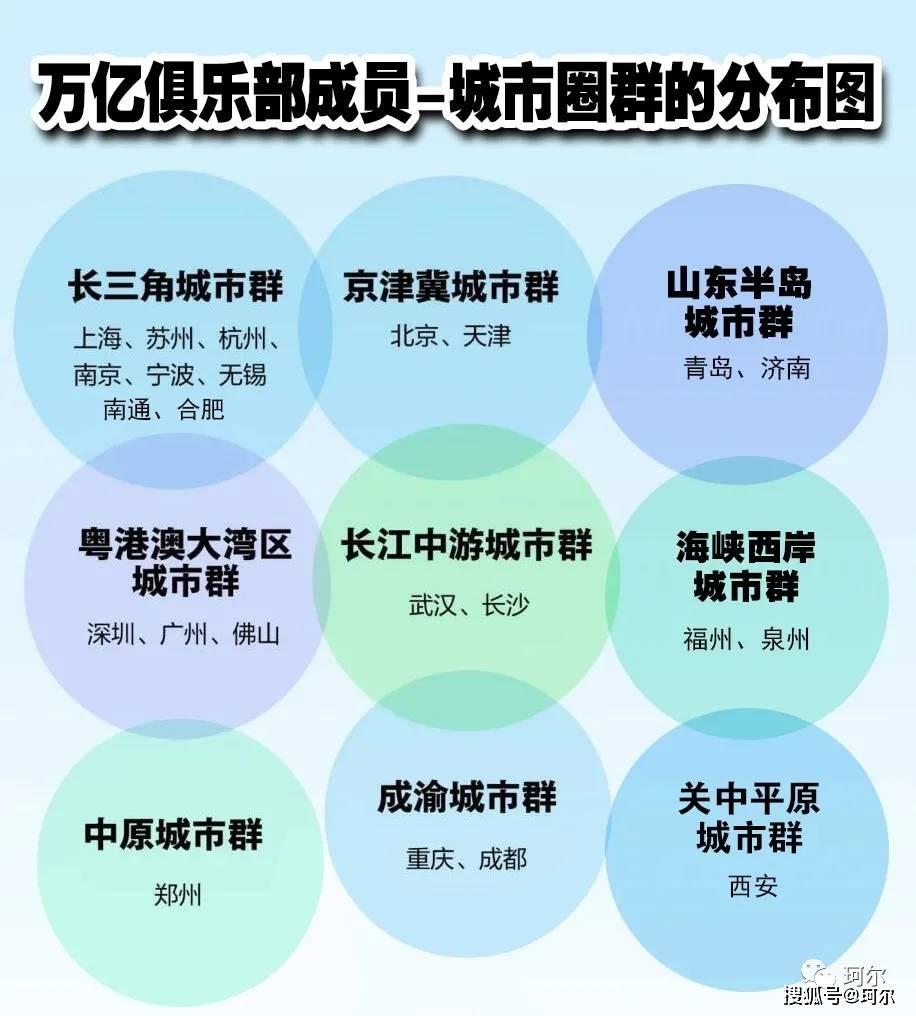 2020郑州预计gdp达到12000_郑州地铁