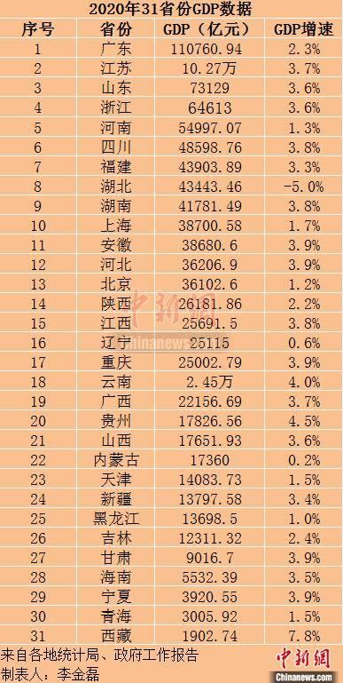 浙江2020gdp_2020浙江省各市GDP排行-数据可视化