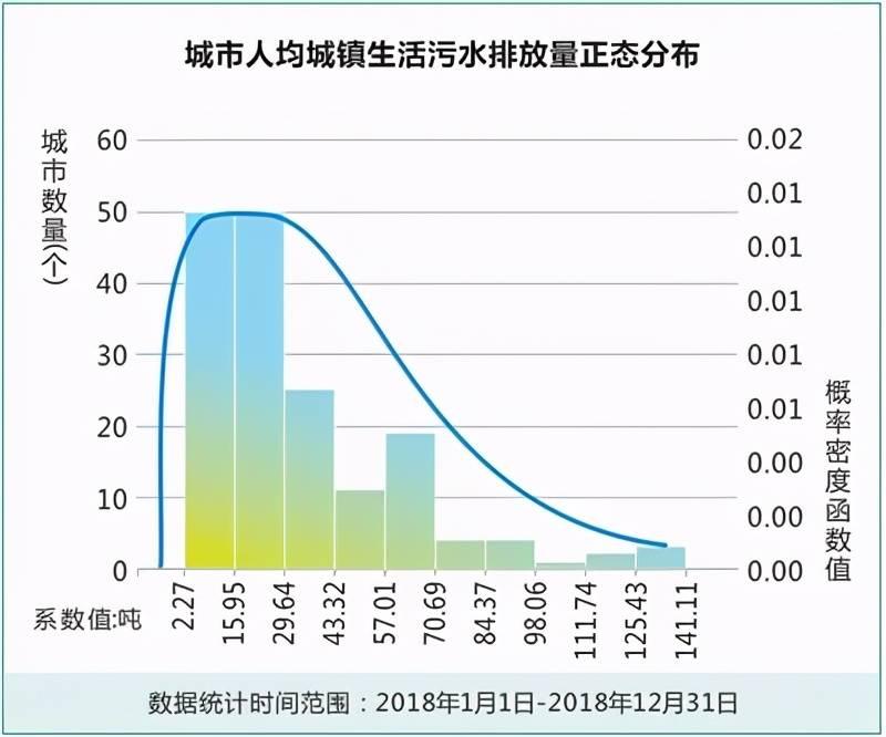 河北省人均生活水平_河北省地图