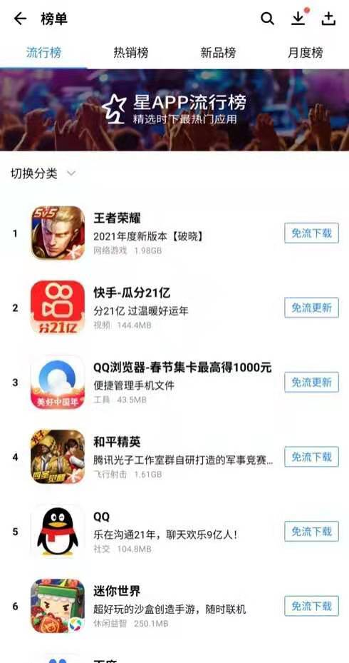 互联网平台春节红包大战,快手抖音除夕霸榜应用商店  第4张
