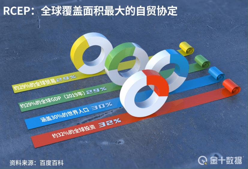 "Bildergebnis für 搜狐:2020全球贸易变局:15国组队撑起""最大山头"",美国又要落伍了?"