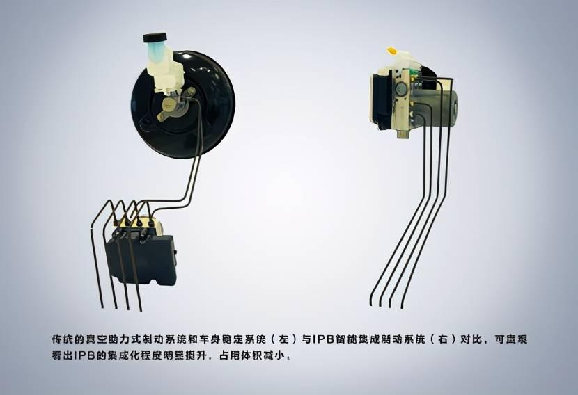 比亚迪韩——中国首款搭载博世智能集成制动系统的新能源汽车