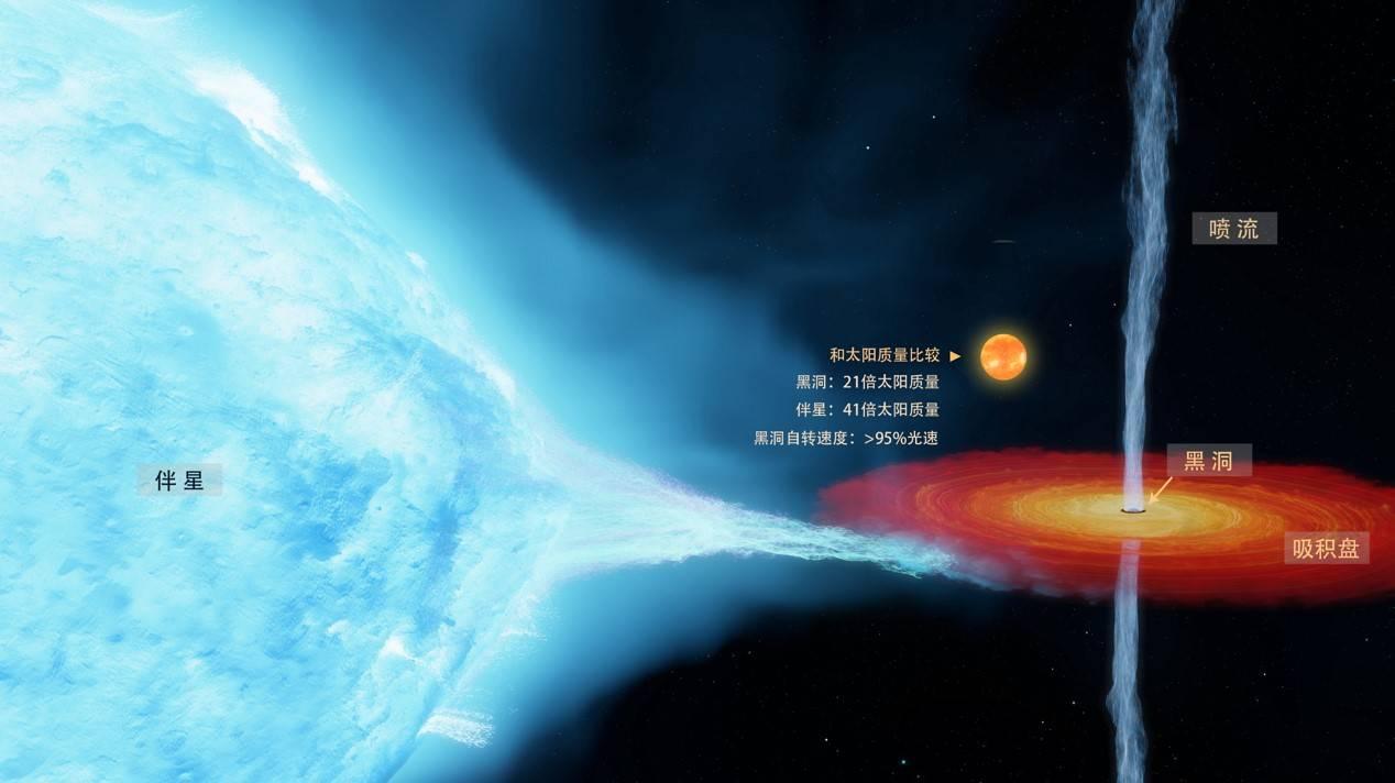 霍金打赌服输的黑洞重新精确测量!自转速度接近光速的照片 - 2
