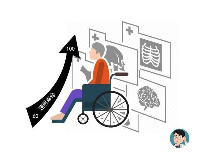 医生提醒:近期若突然满足这4个标志,当心各种疾病可能要到来!