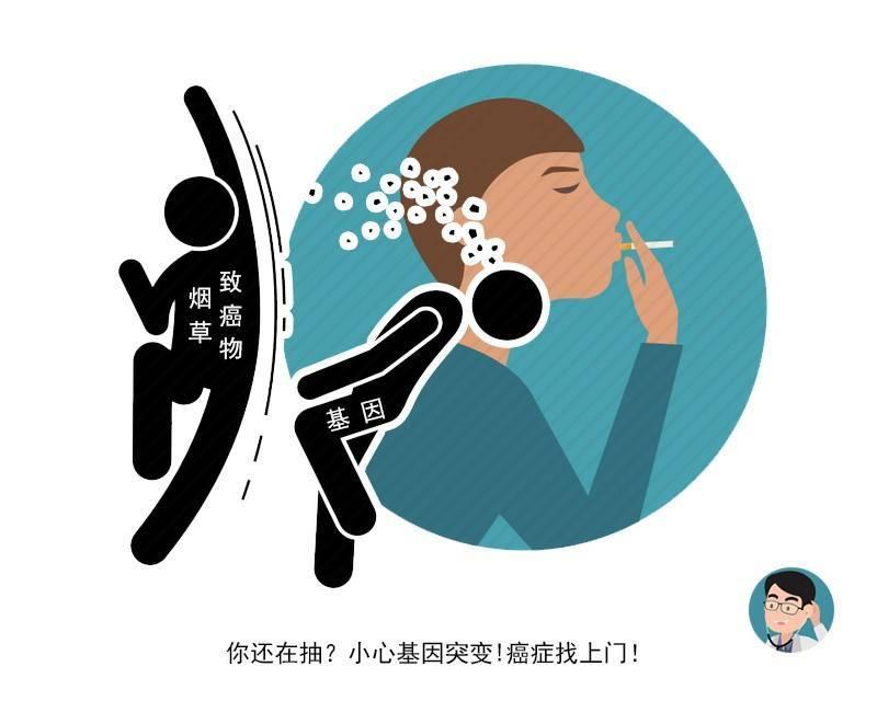 """不论男女,发现身体有""""2臭1痛"""",说明肺已烂如渔网,尽快检查"""