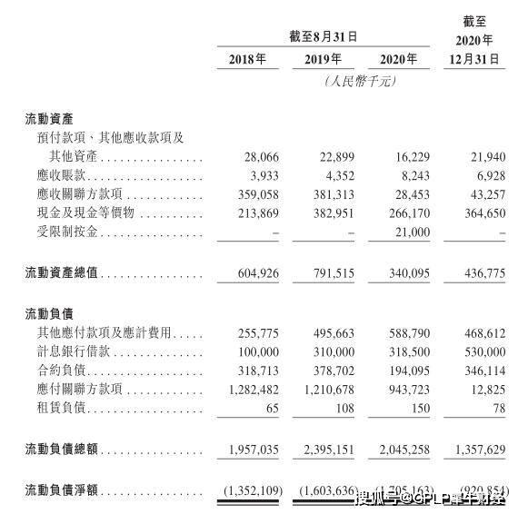 河北科技学院运营主体贺阳教育赴港上市 负债高靠学费能挺住吗?
