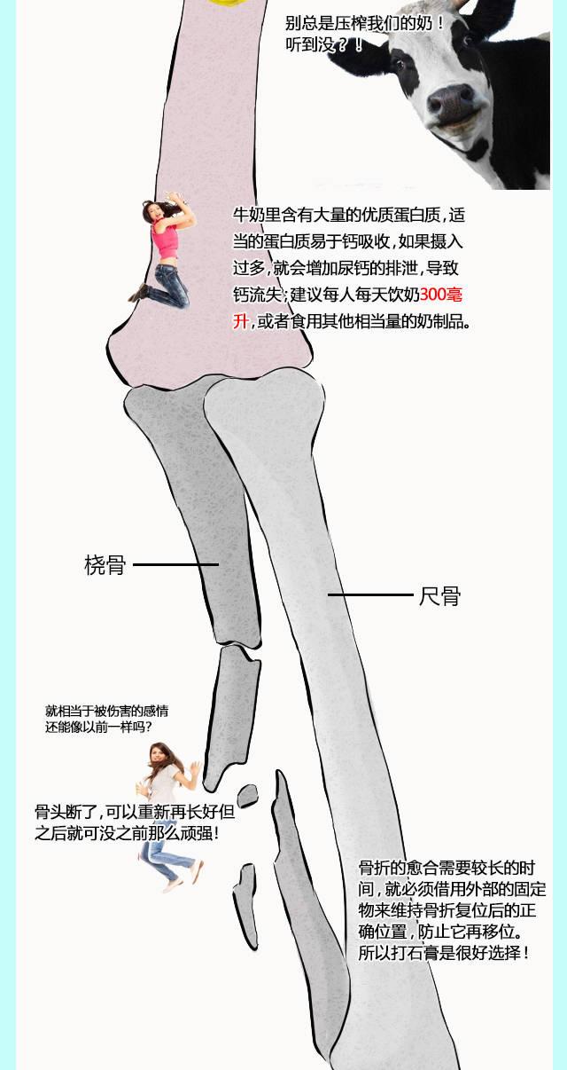 我国40岁以下超4成人患脊柱病:一图告诉你,人体骨头有多脆弱