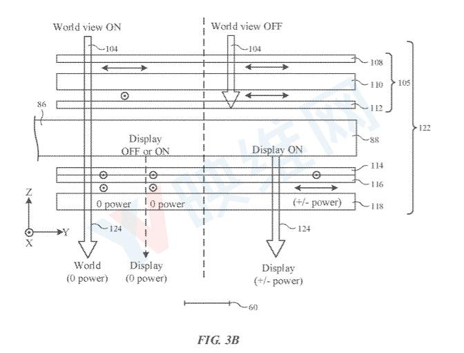"""原创             苹果AR/VR专利提出""""几何相位透镜+时间交错""""解决光学虚拟融合"""