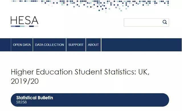 英国各大学留学生数据曝光!中国申请英国留学人