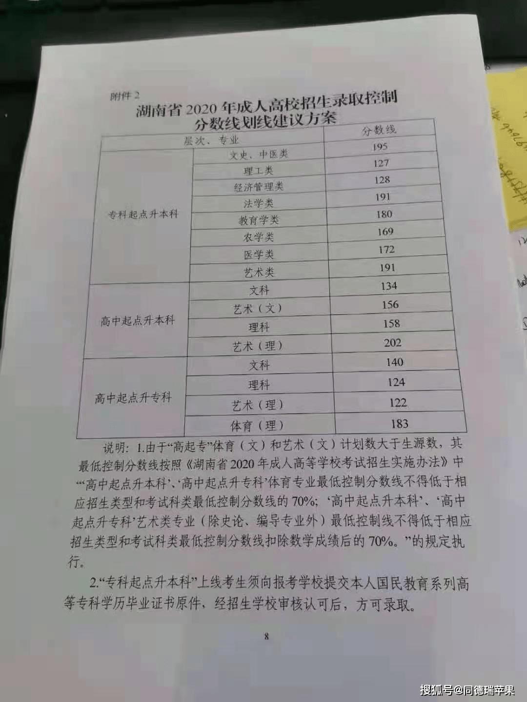 2021年内蒙古成人高考考试成绩什么时候公布 成人高考成绩什么时候出
