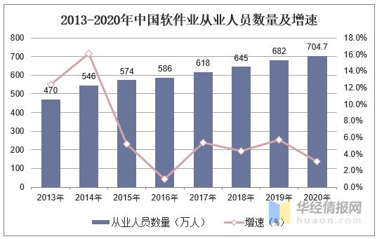 云南2020人口及GDP_2020云南gdp