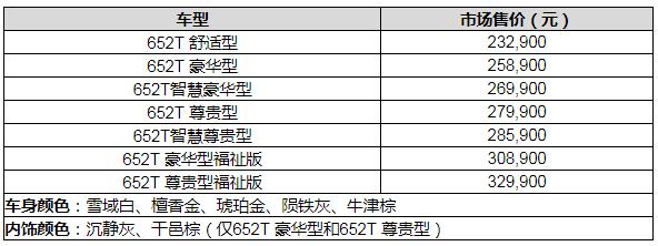 新增内饰配色 别克GL8陆上公务舱23.29万起售