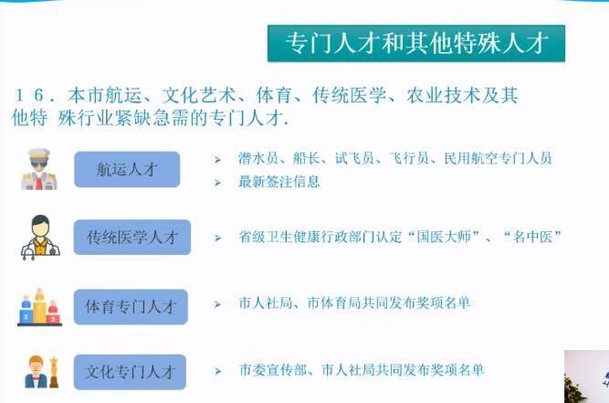 上海的人口2021_2020年上海人口大爆发