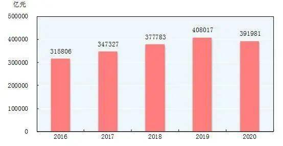 广西跟河南人均gdp谁高_2018年中国广西城市排名 GDP排行 人均GDP排行