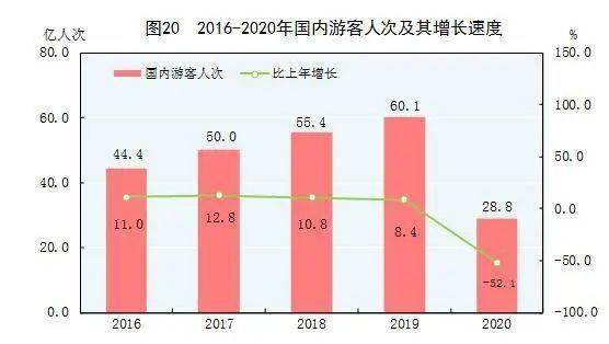 人均gdp中国哪里查_IMF预测,到2025年,中国人均GDP将达到25307美元