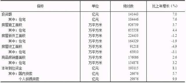 2020深圳gdp人均美元_2020年全球GDP超万亿美元国家排行榜 中国何时排第一(2)