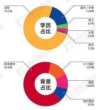 《2021日本留学白皮书》:人文科学类专业学生占比下降,经济学、法学等上升