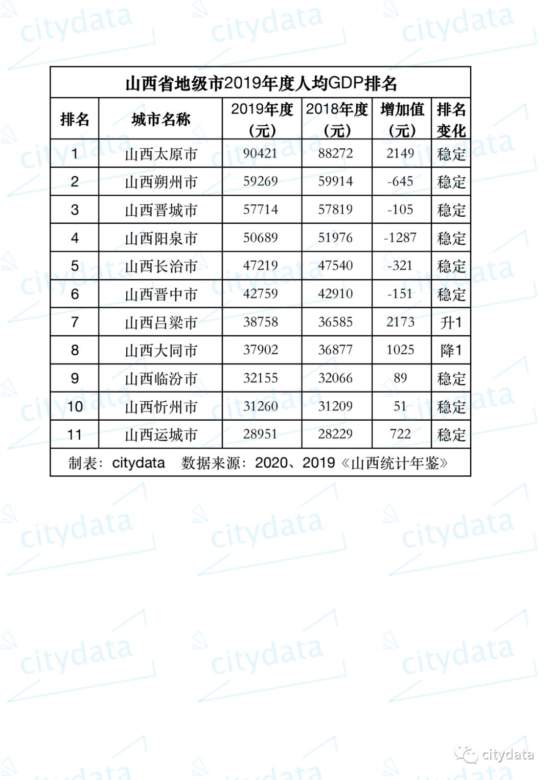 山西省人均年收入_山西省地图