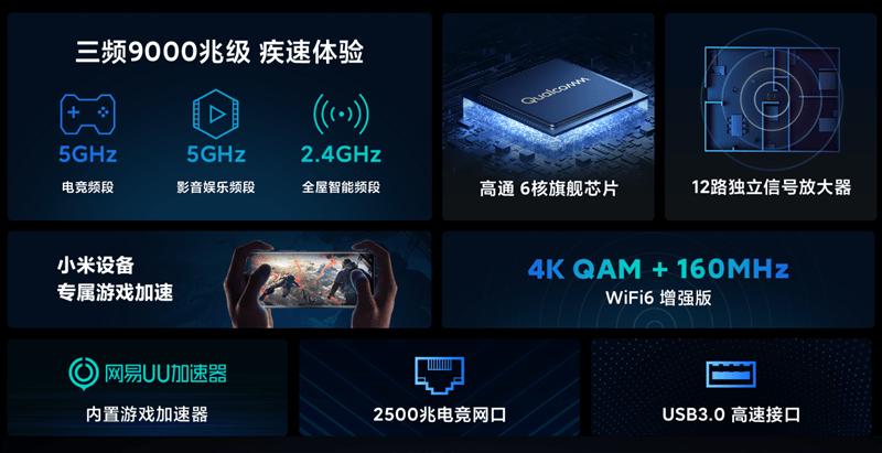 小米AX9000路由器评测:三频12天线 USB再无遗憾 999元的照片 - 5