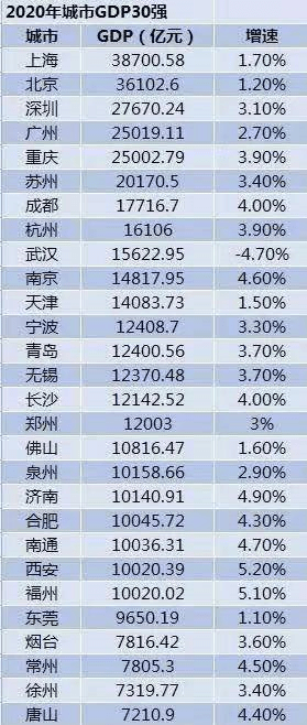 2020gdp万亿_2020年美国GDP总量约为20.93万亿美元中国GDP总量首次为101.6万亿