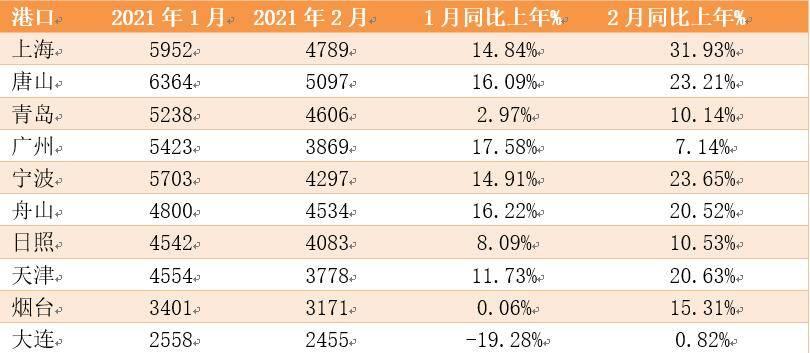 上海市有多少人口2021_2021上海市公务员成绩查询入口今日开通 附历年笔试合格