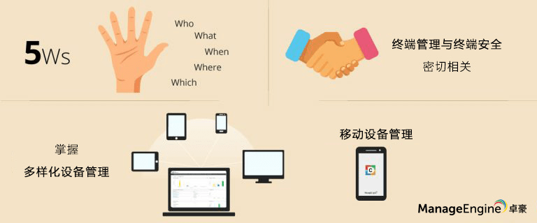 UEM为企业IT管理数字化升级赋能
