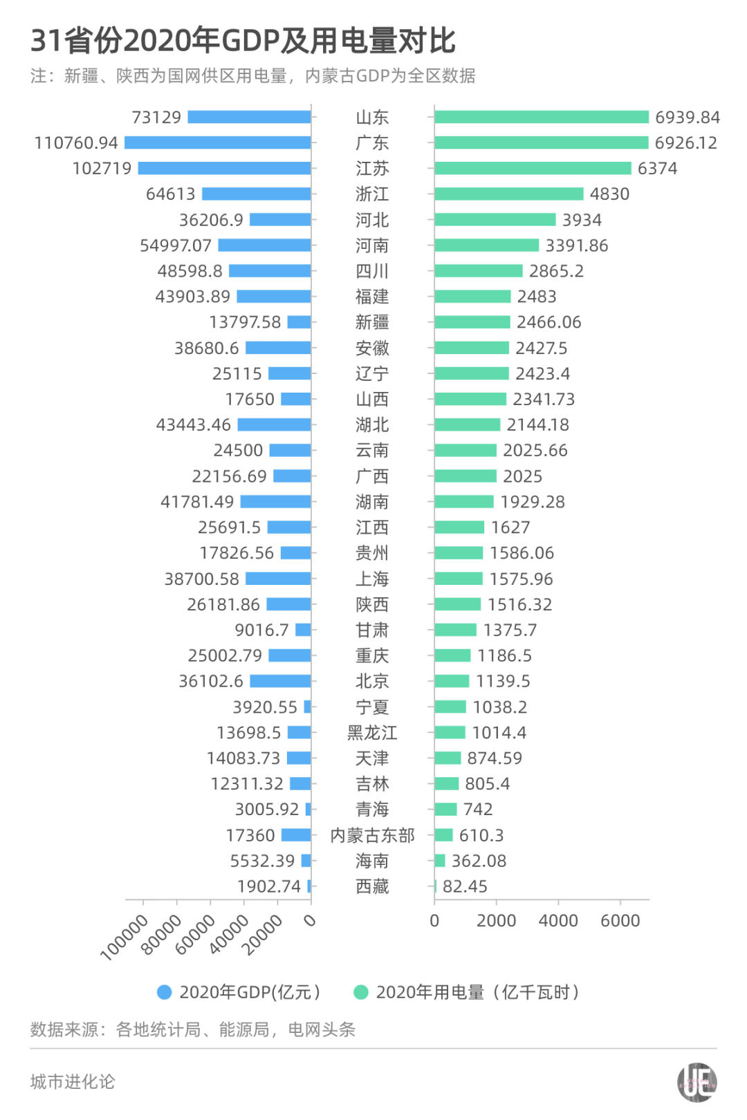 广东11万亿gdp_GDP 广东11万亿,江苏破10万亿,已经超过世界上90 国家的经济体量