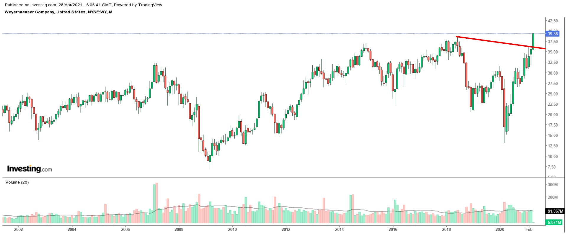 原创             原材料价格飙升!这3只股票也有望水涨船高
