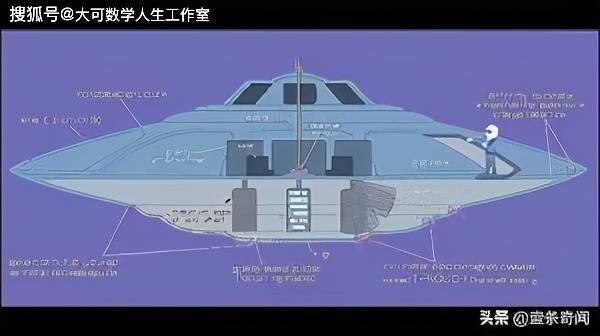 美国物理学家鲍勃拉扎解释UFO飞行原理内部空间如何扭曲空间  第12张