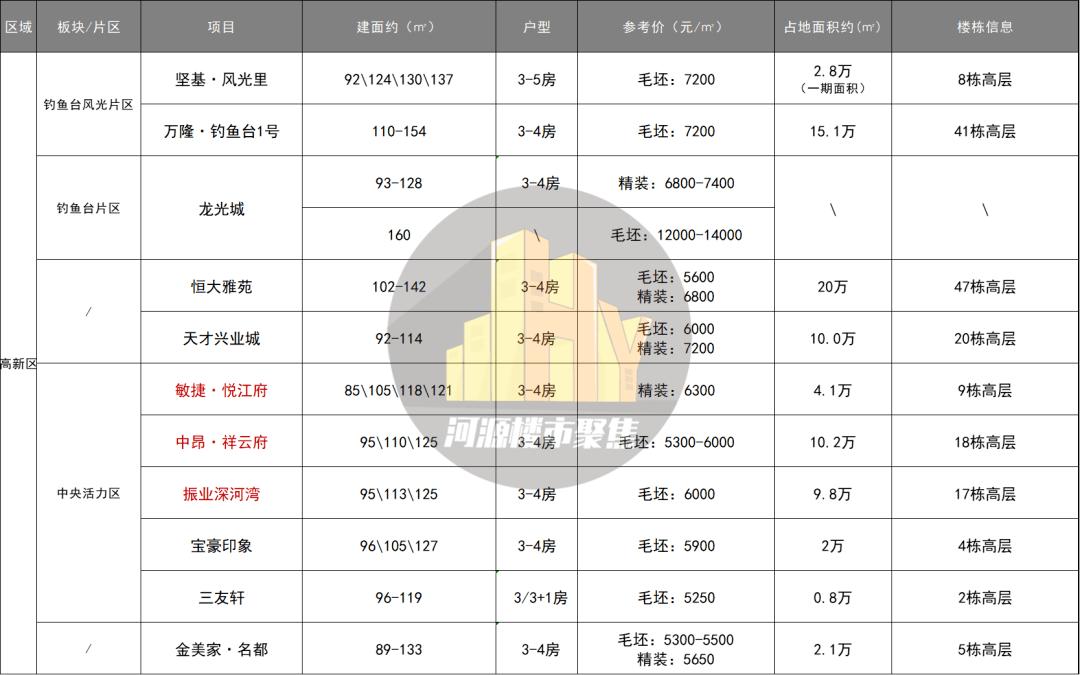 河源市人口2021年_2021广东省河源市和平县事业单位公开招聘工作人员考试攻略