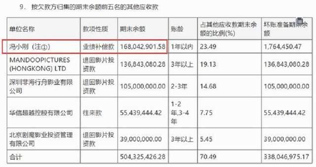 原创              赔2.3亿后,冯小刚上演5年赚8亿的大戏……