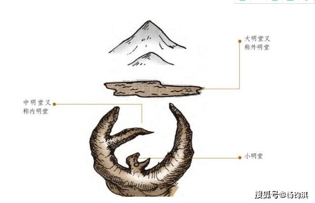 """如何""""寻龙观山""""、分辨""""龙""""的出身和剥换!                                   图1"""