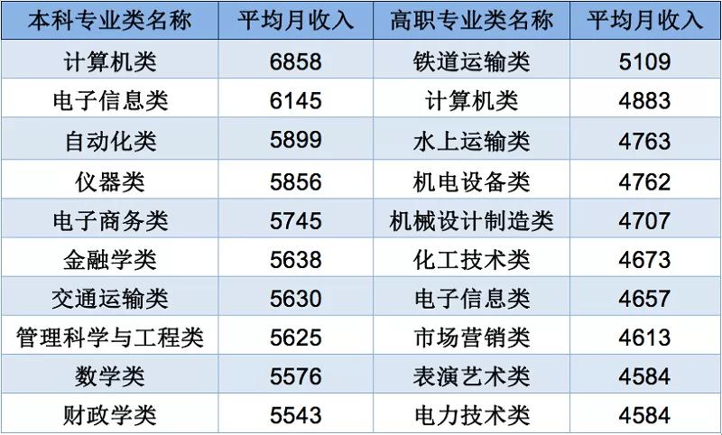 电脑防护软件排行_PCWorld发布2011杀毒软件排行榜TOP5